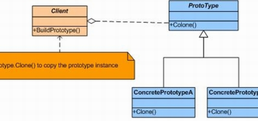 C# Prototype Design Pattern - Prototip Tasarım Deseni