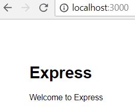 Express Application Generator Nedir? Nasıl Kullanılır?