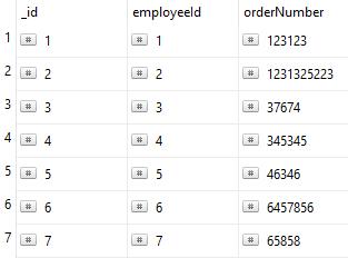 NoSQL - MongoDB İşlevsel Fonksiyonlar ve Aggregate Operatörleri