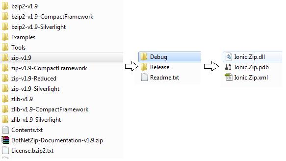 C# DotNetZip ile sıkıştırma 1