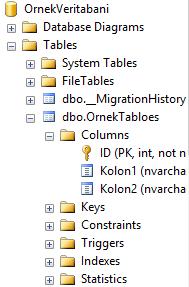 Entity Framework İle Code First Yaklaşımı