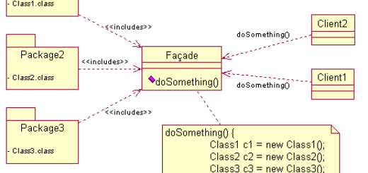 C# Facade Design Pattern(Facade Tasarım Deseni)