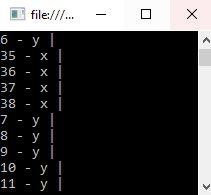 C#'ta Lock Anahtar Sözcüğü