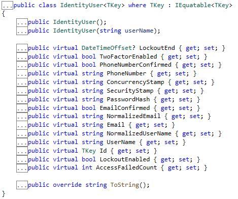 Asp.NET Core Identity – Alt Yapı Kurulumu - II