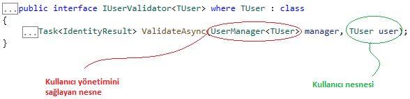 Asp.NET Core Identity - Kullanıcı Validasyon Ayarları ve IUserValidator Arayüzü – VII