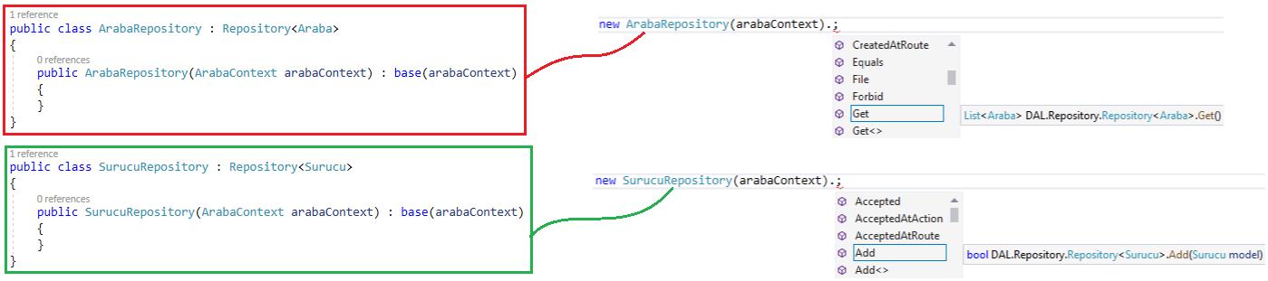 C# Repository Design Pattern(Repository Tasarım Deseni)