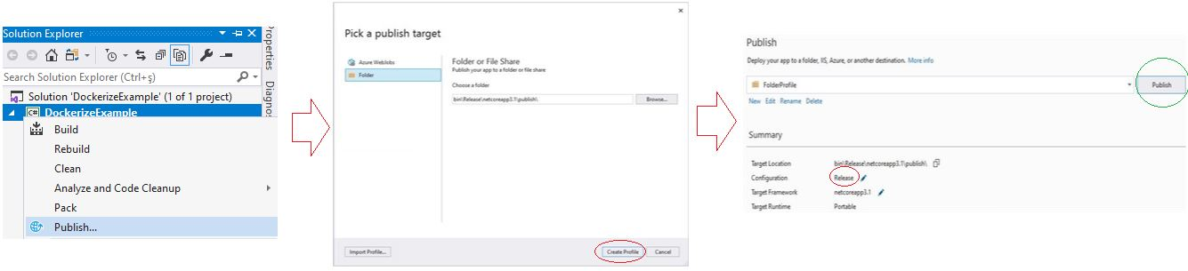 .NET Core Uygulamasını Dockerize Etmek - Dockerfile Dosyası Nasıl Oluşturulur?