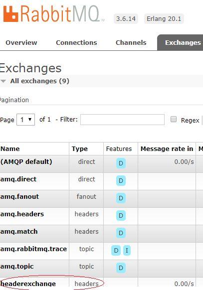 RabbitMQ - Header Exchange
