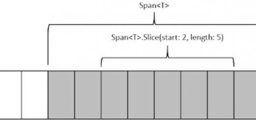 .NET Core - Span ve Memory Türleri Nedir?