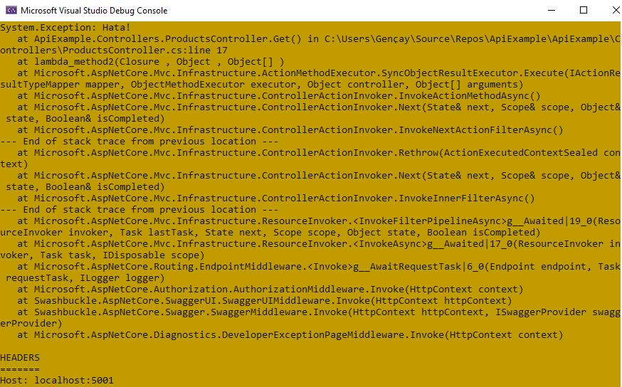 .NET Core 5.0 - Retry Pattern | Polly