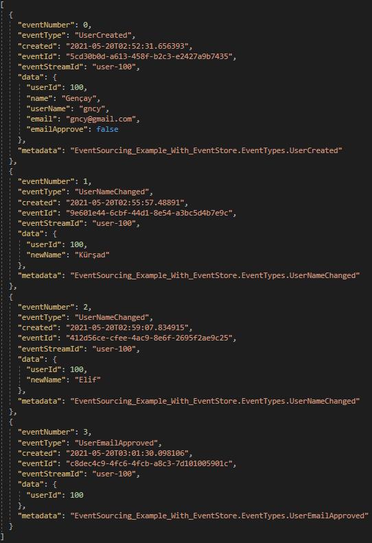 Asp.NET Core + Event Store İle Event Sourcing Uygulaması(Örneklendirme)
