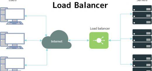 Load Balancing(Yük Dengeleme) ve Load Balancer(Yük Dengeleyici) Nedir?