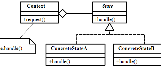 C# State Design Pattern(State Tasarım Deseni)